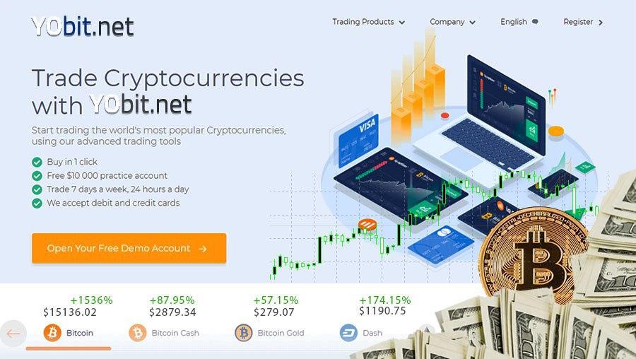 Strategi trading option